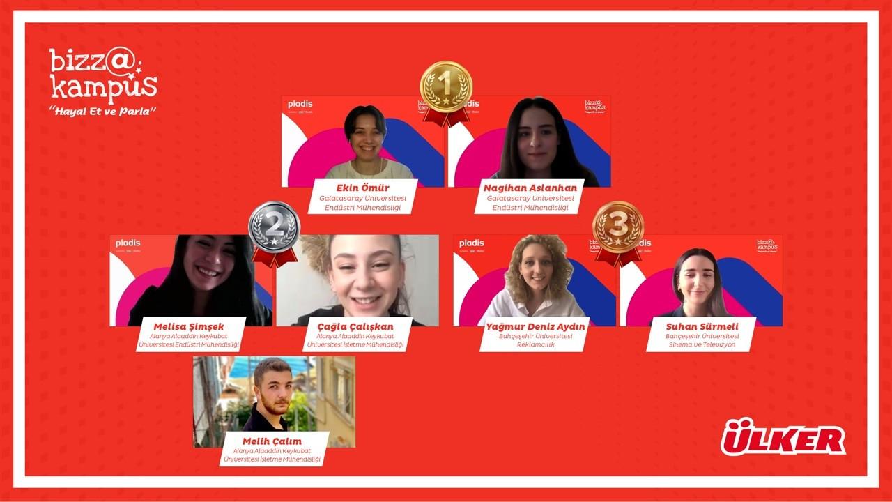 bizz@kampüs'te 1.556 takım Ülker Hanımeller için yarıştı